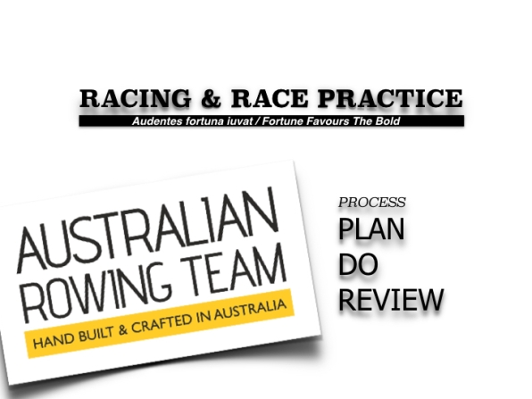Racing & Race Plan Practice.001