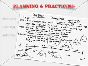 Racing & Race Plan Practice.006