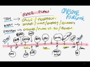 Racing & Race Plan Practice.007