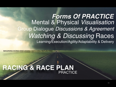 Racing & Race Plan Practice.011