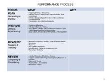 Racing & Race Plan Practice.015
